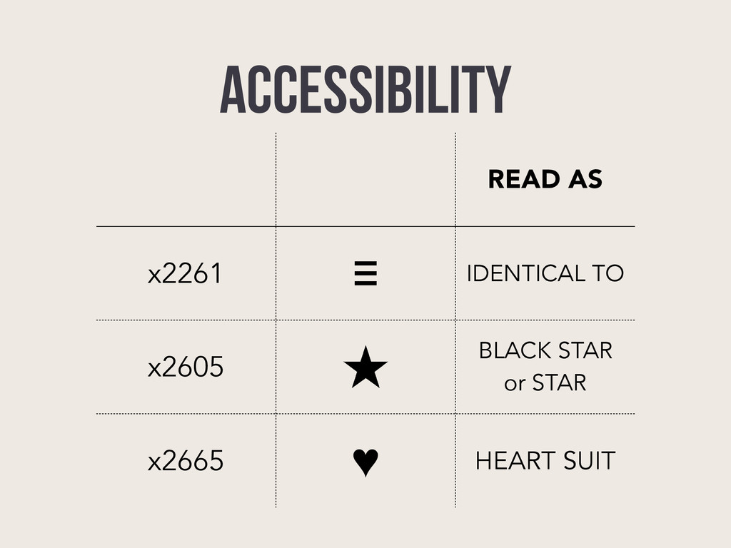 READ AS x2261 ≡ IDENTICAL TO x2605 ˒ BLACK STAR...