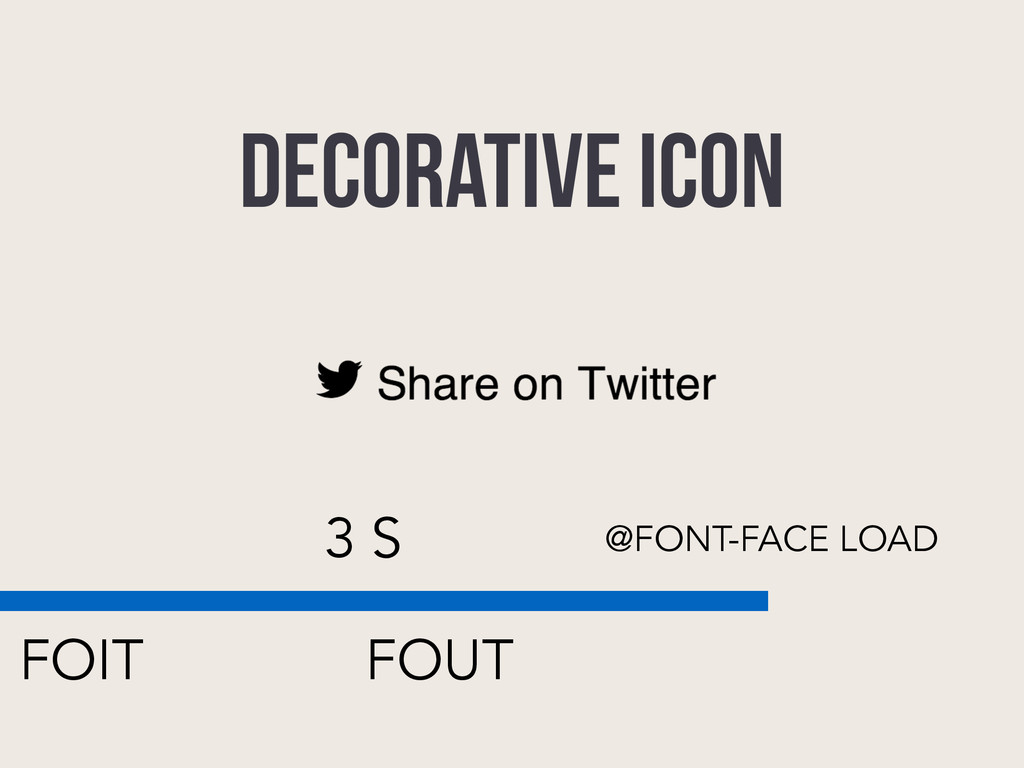 DECORATIVE ICON 3 S @FONT-FACE LOAD FOIT FOUT