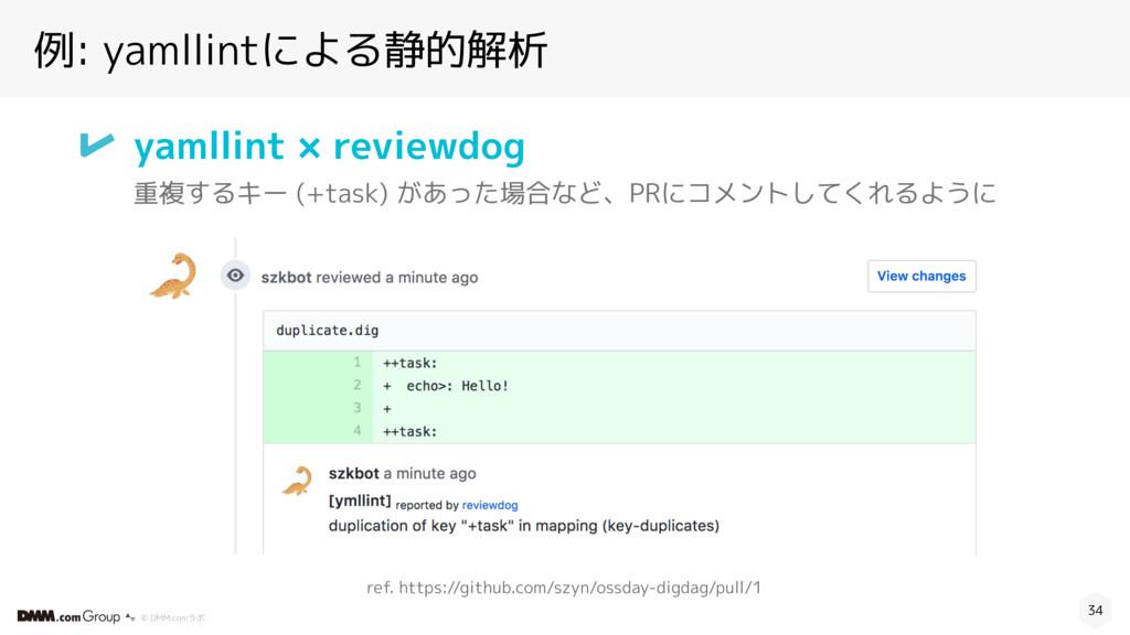 © DMM.comラボ yamllint × reviewdog 重複するキー (+task)...