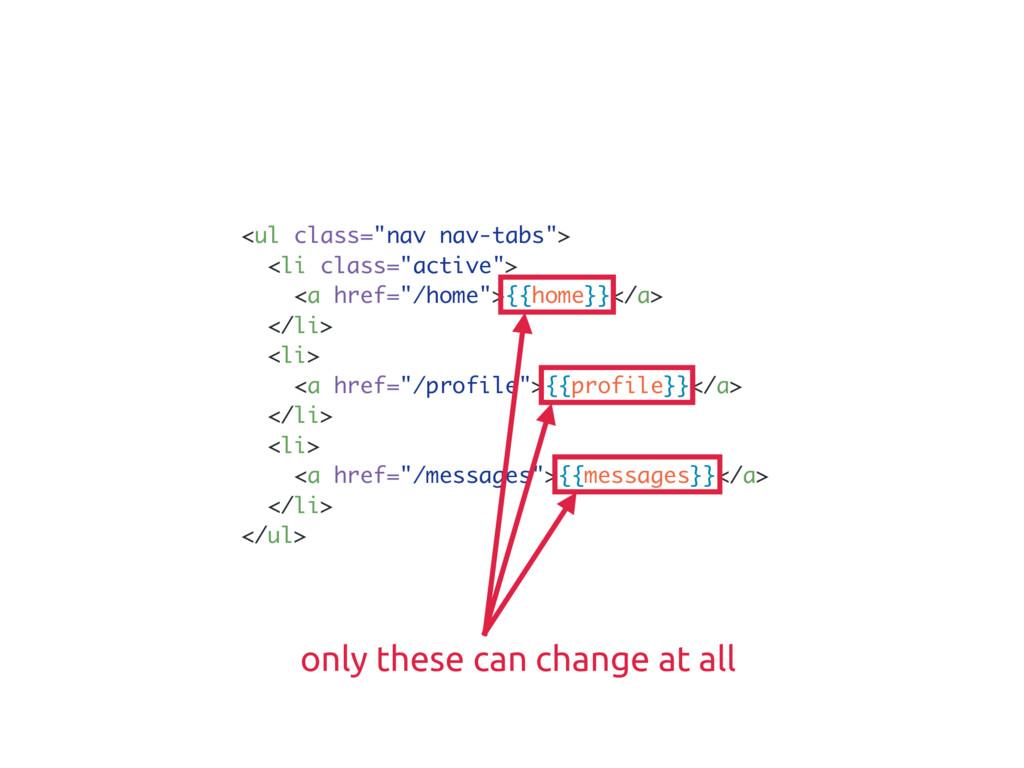 """<ul class=""""nav nav-tabs""""> <li class=""""active""""> <..."""
