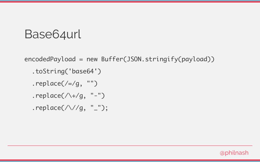 Base64url encodedPayload = new Buffer(JSON.stri...
