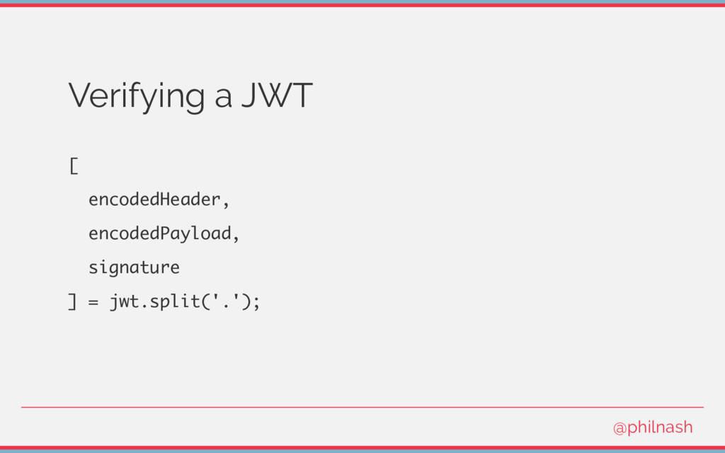 Verifying a JWT [ encodedHeader, encodedPayload...