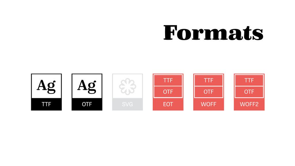Formats TTF Ag OTF Ag EOT WOFF WOFF2 SVG TTF OT...