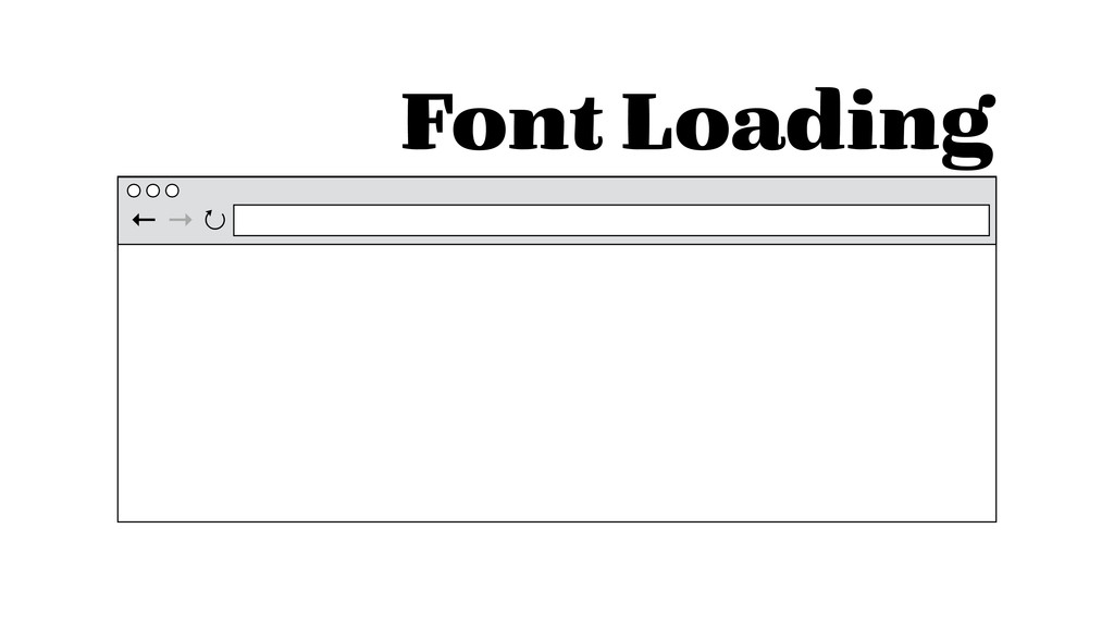 Font Loading ← → ↻