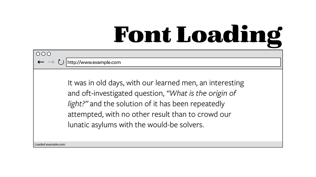 Font Loading http://www.example.com ← → ↻ Loade...