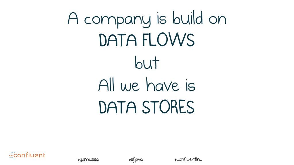 @ @gamussa @sfjava @confluentinc A company is b...