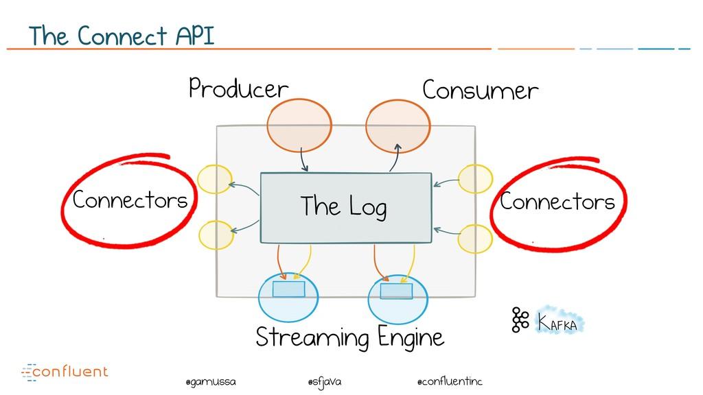 @ @gamussa @sfjava @confluentinc The Connect AP...