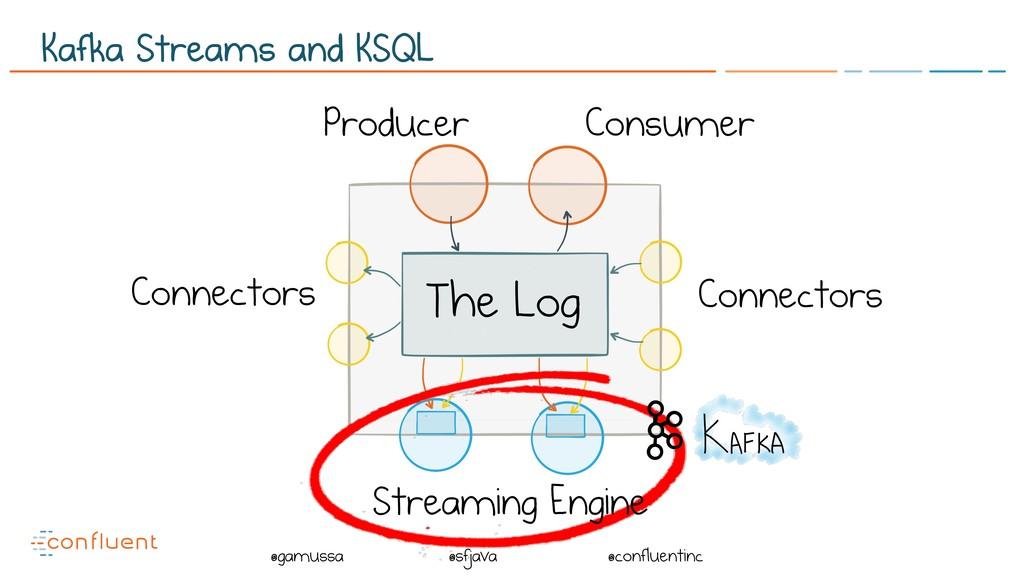 @ @gamussa @sfjava @confluentinc Kafka Streams ...