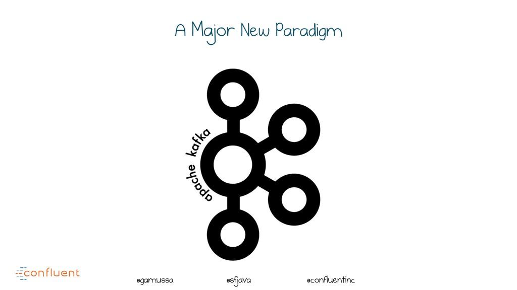 @ @gamussa @sfjava @confluentinc A Major New Pa...