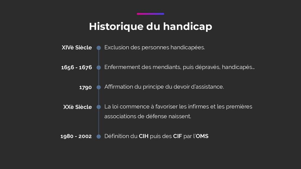 Historique du handicap Exclusion des personnes ...
