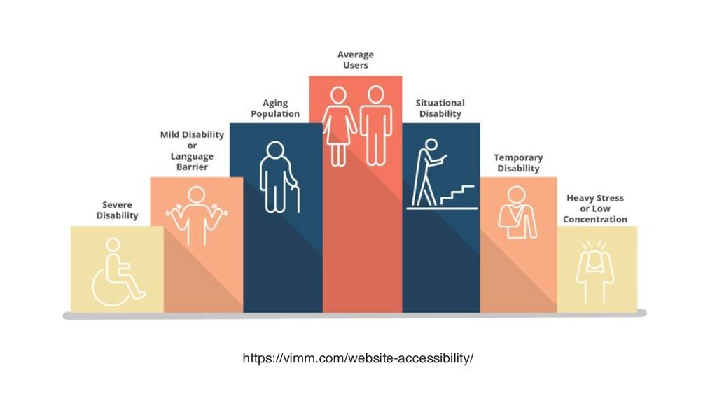 https://vimm.com/website-accessibility/