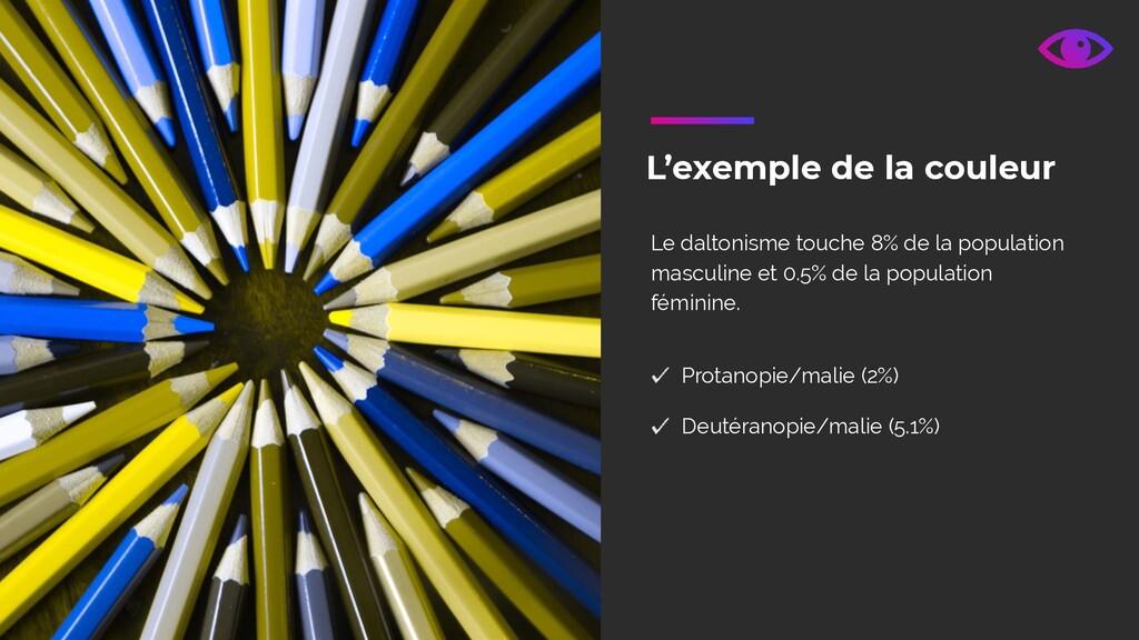 L'exemple de la couleur Le daltonisme touche 8%...