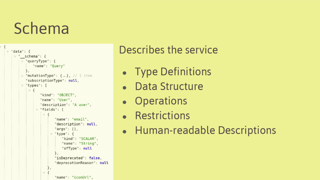Schema Describes the service ● Type Definitions...