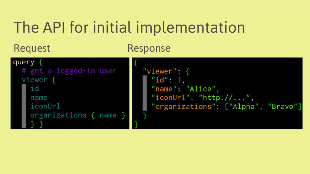 The API for initial implementation Request Resp...