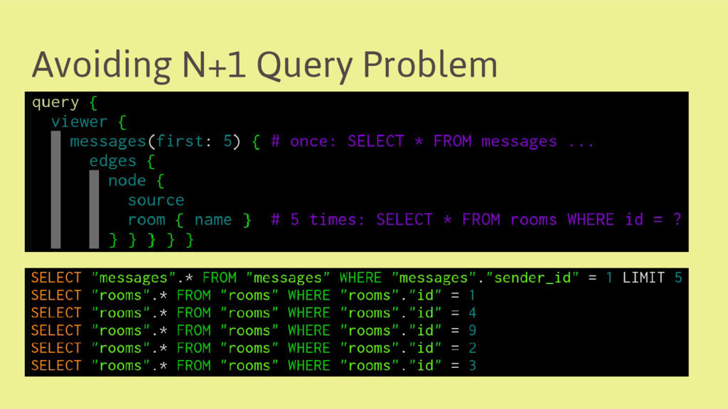 Avoiding N+1 Query Problem