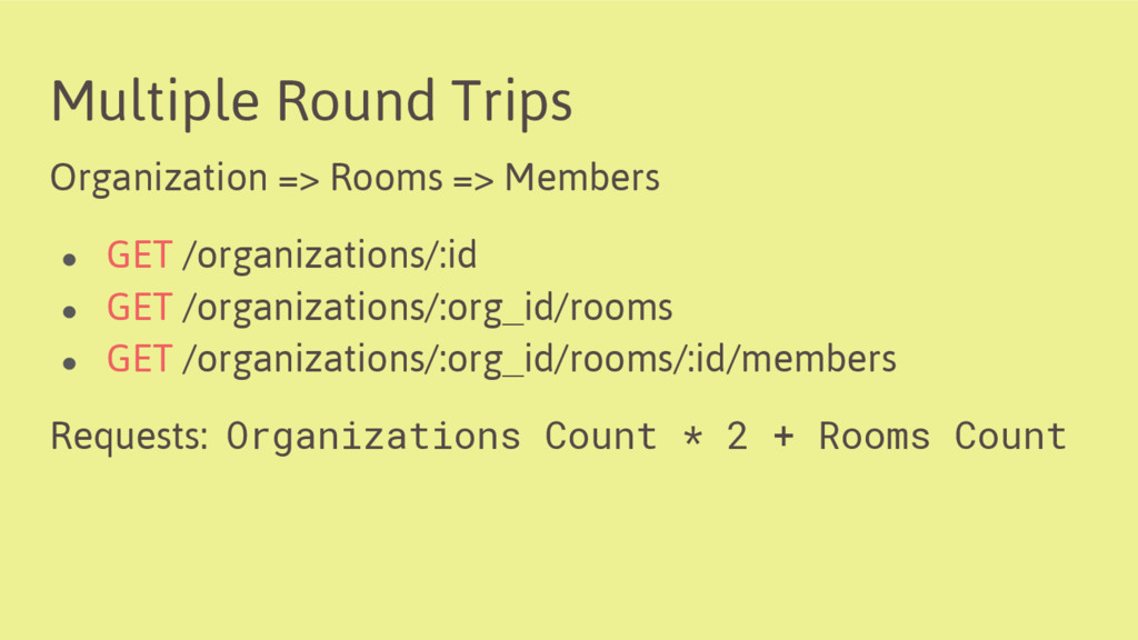 Multiple Round Trips Organization => Rooms => M...