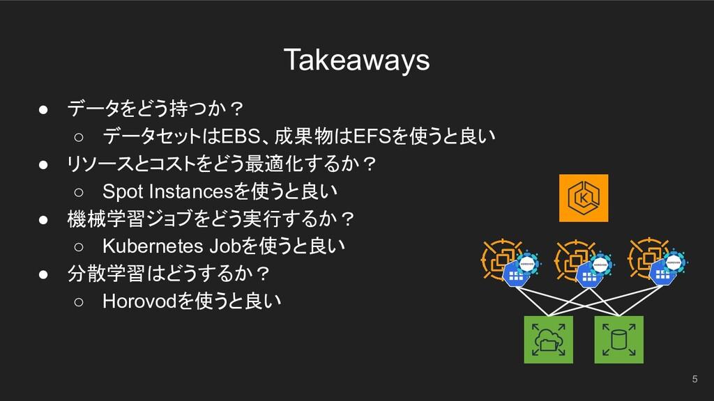 ● データをどう持つか? ○ データセットはEBS、成果物はEFSを使うと良い ● リソースと...