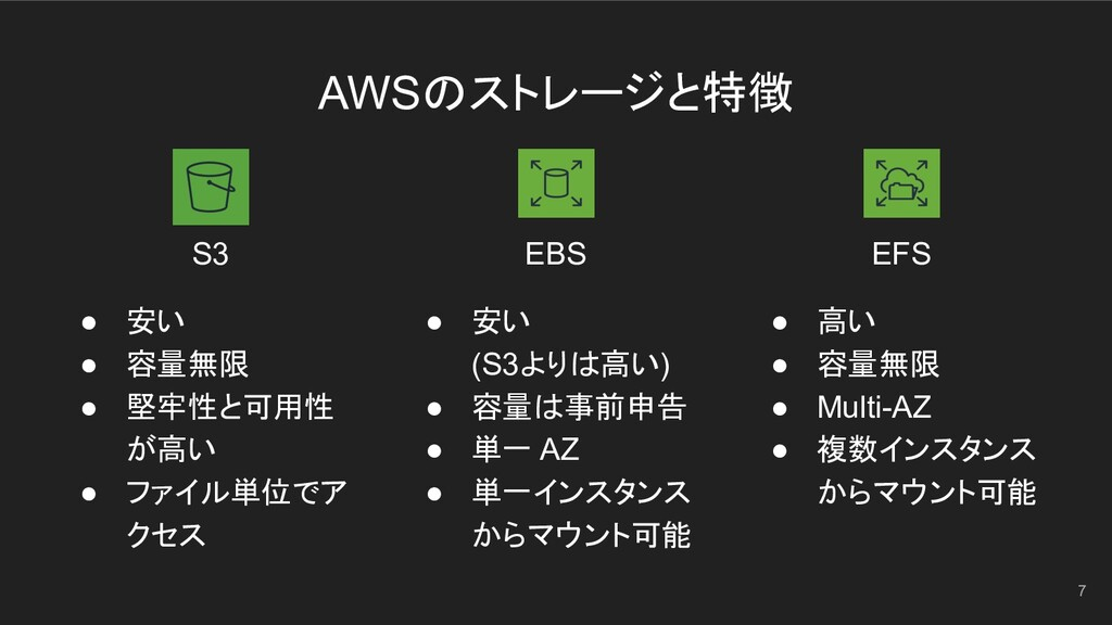 AWSのストレージと特徴 7 S3 ● 安い ● 容量無限 ● 堅牢性と可用性 が高い ● フ...