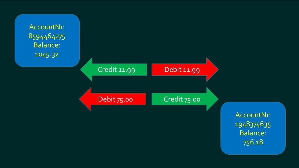 AccountNr: 8594464275 Balance: 1045.32 Debit 11...
