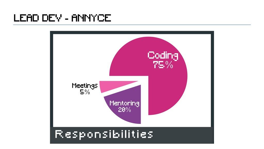 Meetings 5% Mentoring 20% Coding 75% LEAD DEV -...