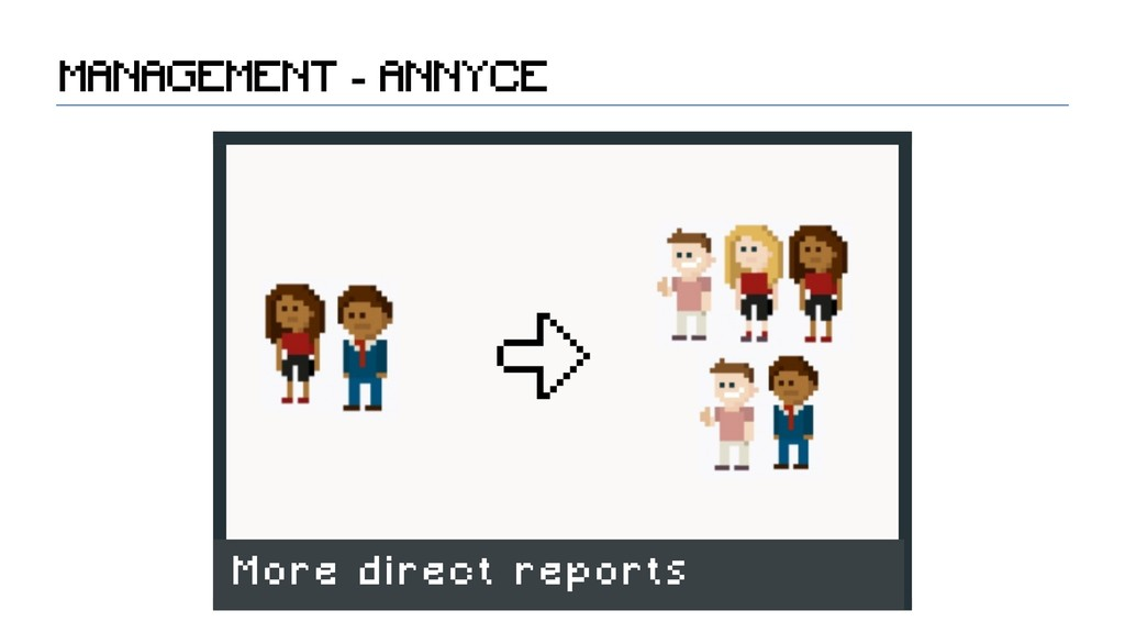 MANAGEMENT - ANNYCE More direct reports