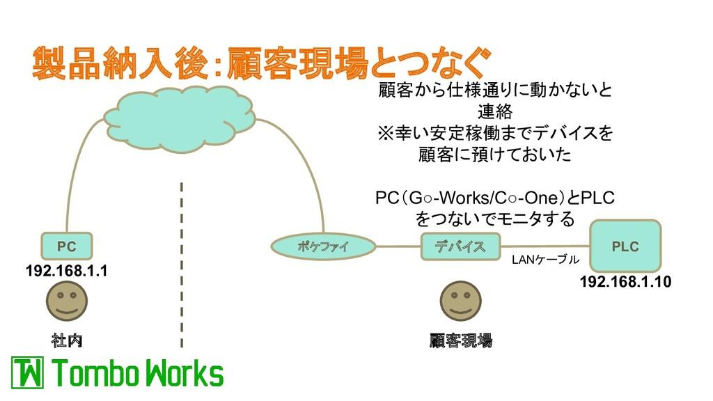 製品納入後:顧客現場とつなぐ 社内 顧客現場 デバイス PLC LANケーブル PC ポケファ...
