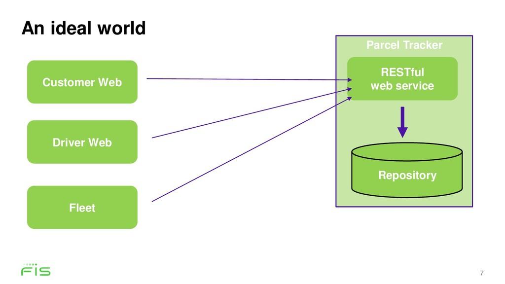 Parcel Tracker An ideal world 7 Customer Web Dr...