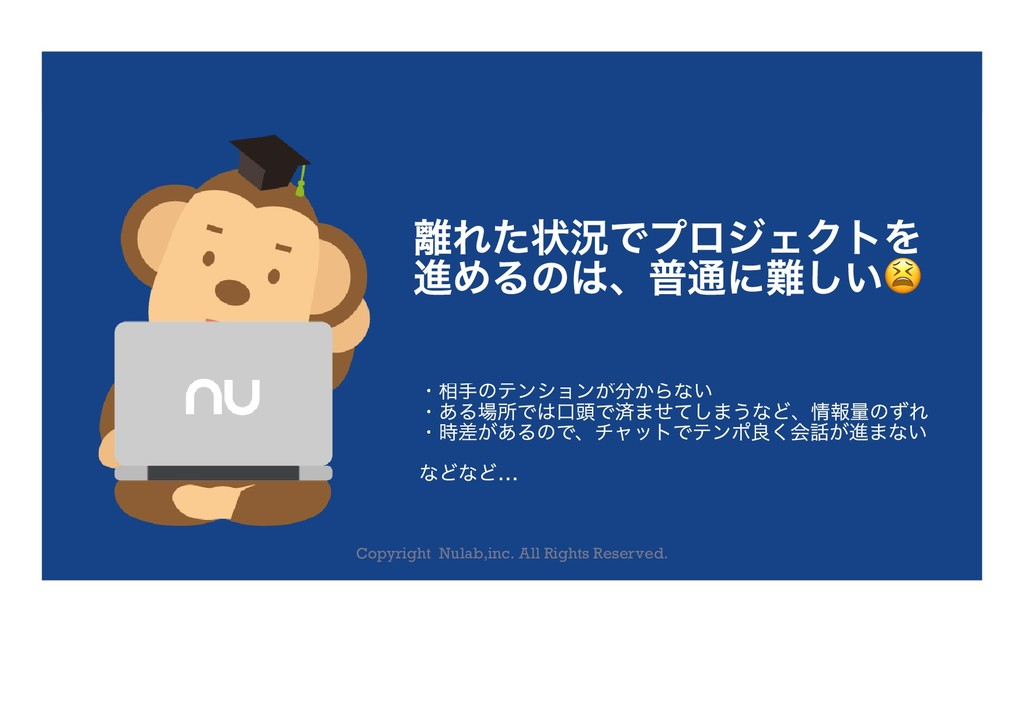 Copyright Nulab,inc. All Rights Reserved. 離れた状況...