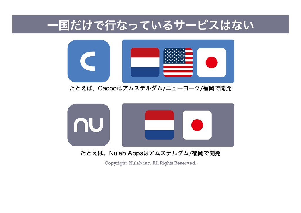 Copyright Nulab,inc. All Rights Reserved. ⼀国だけで...