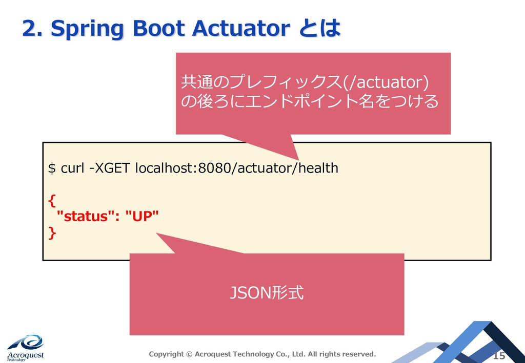 2. Spring Boot Actuator とは Copyright © Acroques...