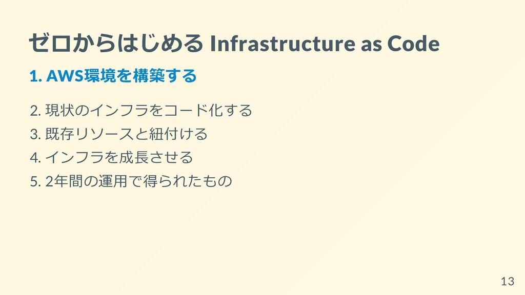 ゼロからはじめる Infrastructure as Code 1. AWS環境を構築する 2...