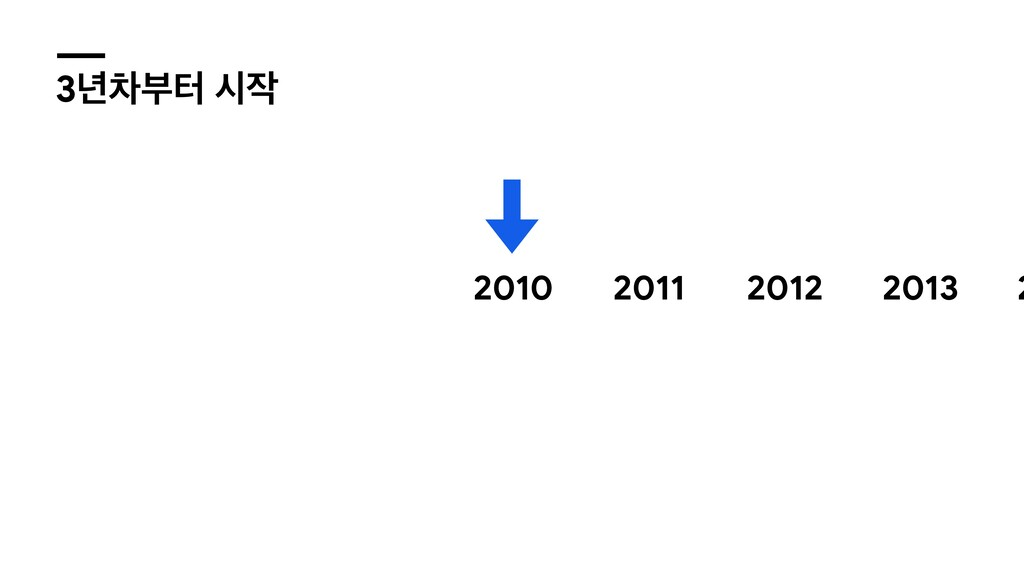 3֙ରࠗఠ द 2010 2011 2012 2013 2