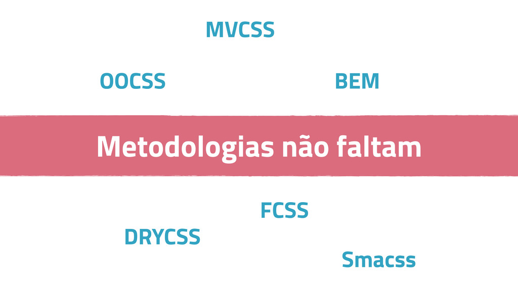 Metodologias não faltam OOCSS BEM Smacss DRYCSS...