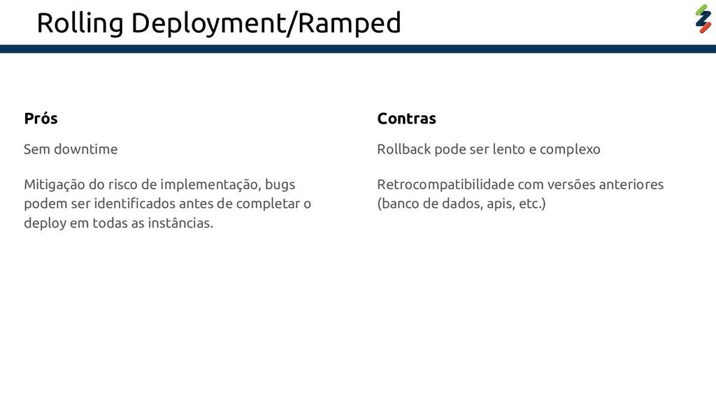 Rolling Deployment/Ramped Sem downtime Mitigaçã...