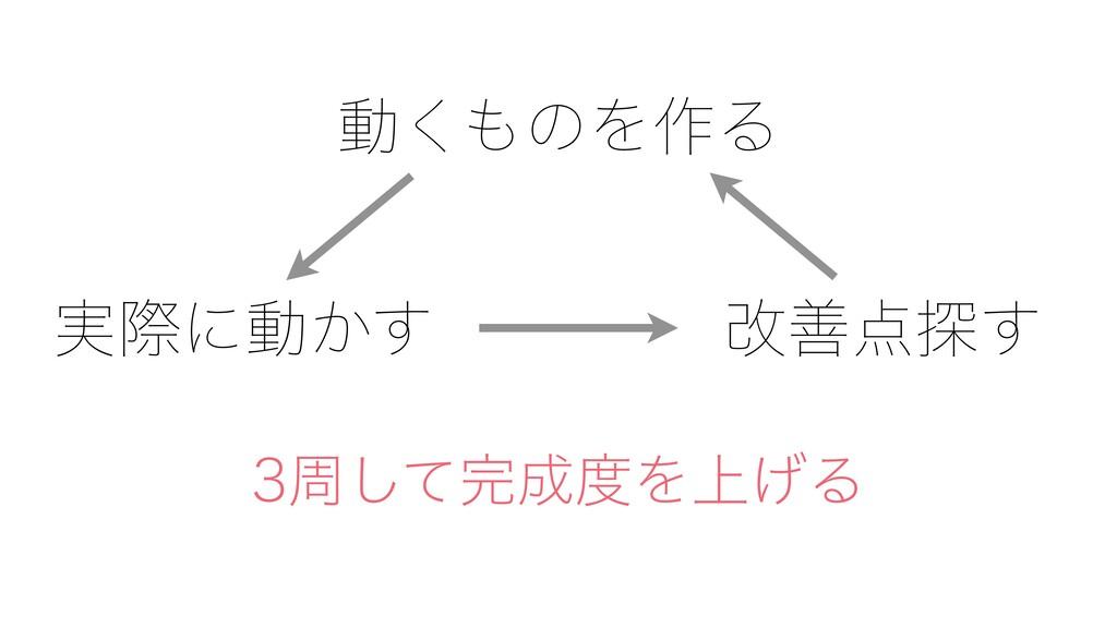 ಈ͘ͷΛ࡞Δ ࣮ࡍʹಈ͔͢ վળ୳͢ पͯ͠Λ্͛Δ
