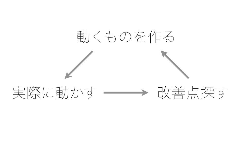 ಈ͘ͷΛ࡞Δ ࣮ࡍʹಈ͔͢ վળ୳͢