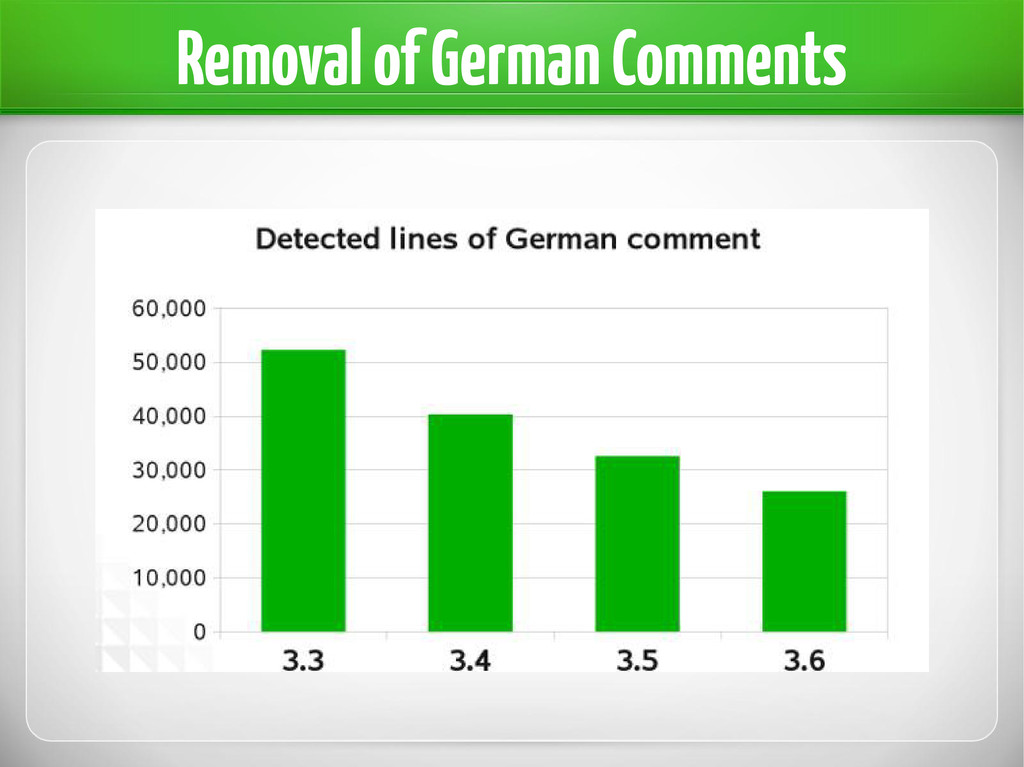 Removal of German Comments