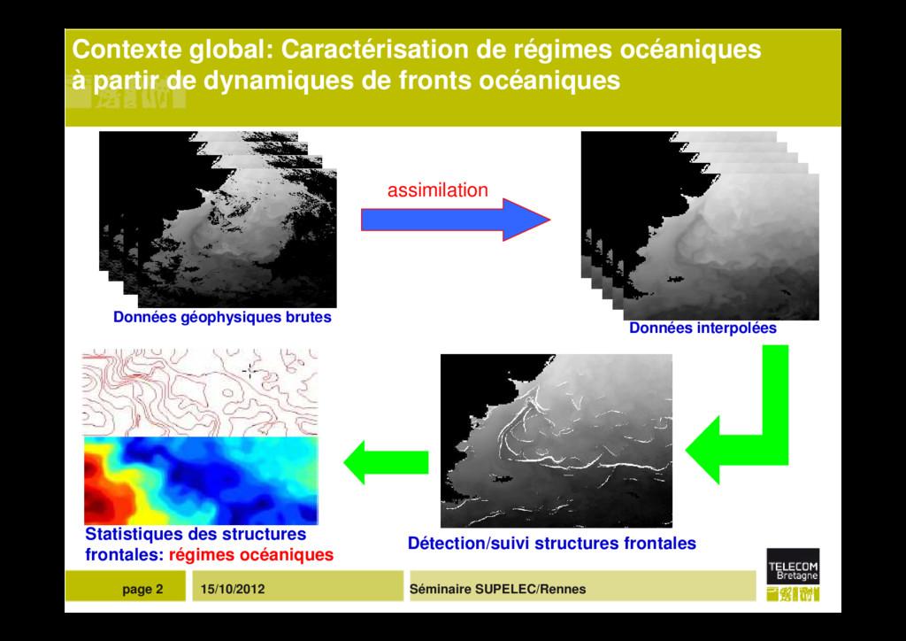 Séminaire SUPELEC/Rennes page 2 15/10/2012 Donn...