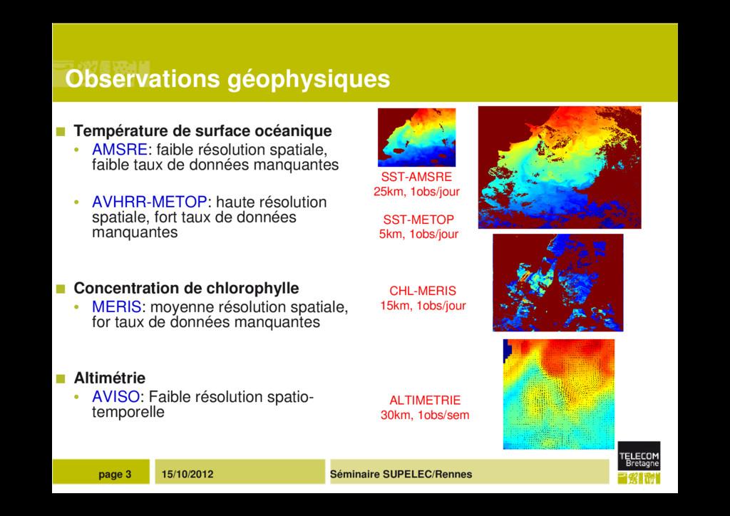Séminaire SUPELEC/Rennes page 3 15/10/2012 Obse...