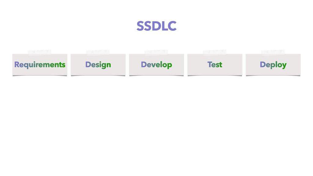 SSDLC Requirements Design Develop Test Deploy