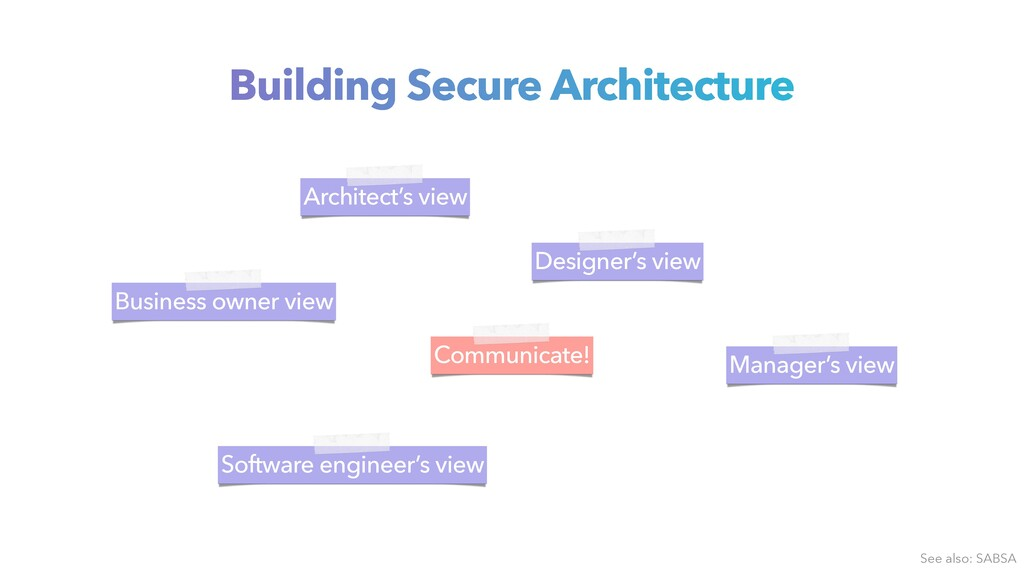 Communicate! Business owner view Architect's vi...