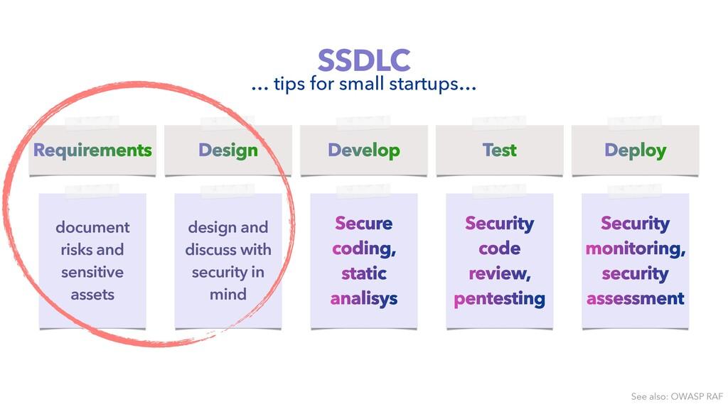 Requirements Design Develop Test Deploy documen...