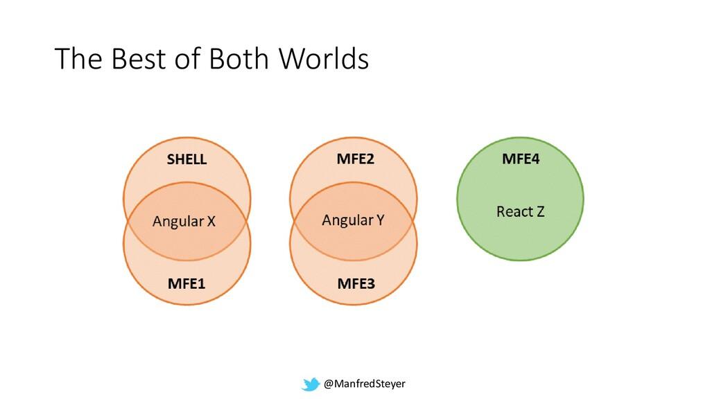 @ManfredSteyer The Best of Both Worlds