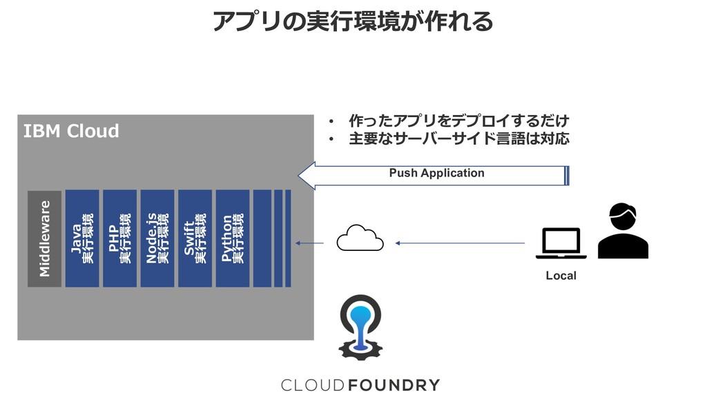 アプリの実⾏環境が作れる IBM Cloud Middleware Java 実⾏環境 PHP...