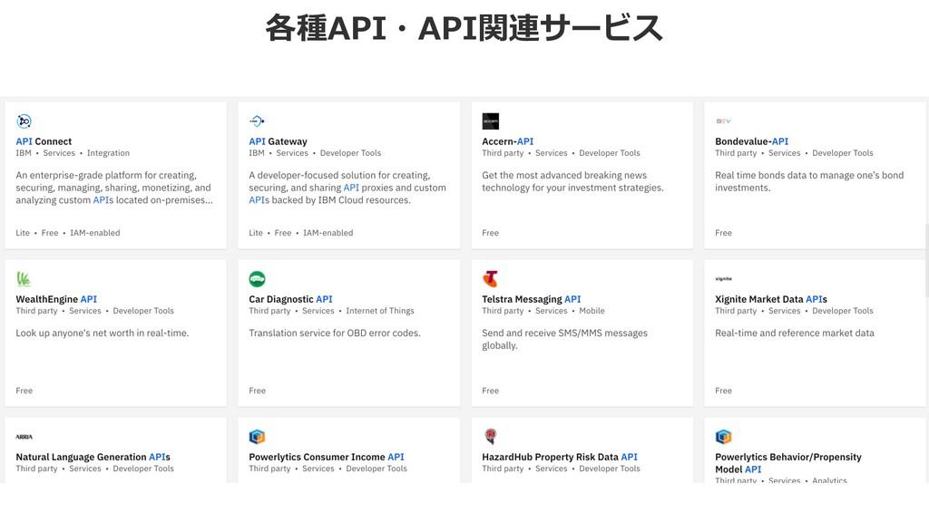 各種API・API関連サービス