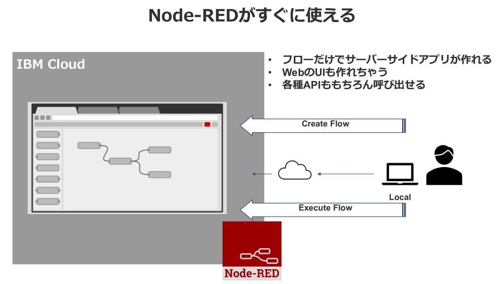 Node-REDがすぐに使える IBM Cloud • フローだけでサーバーサイドアプリが作れ...
