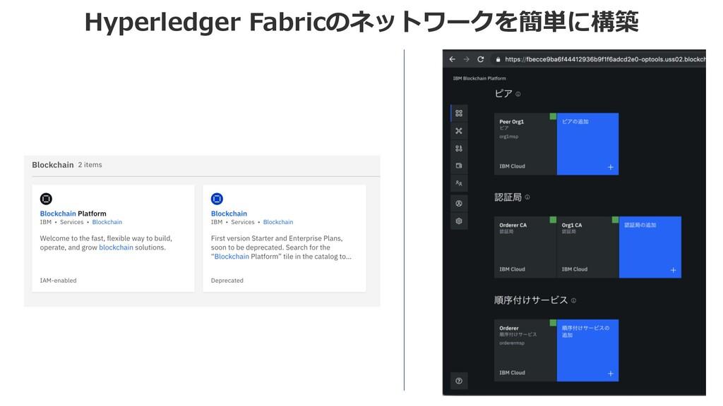 Hyperledger Fabricのネットワークを簡単に構築