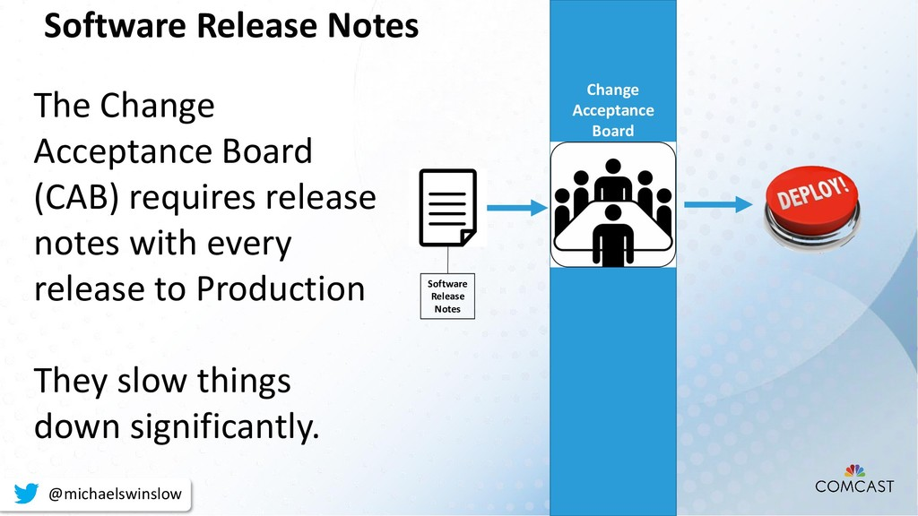 Change Acceptance Board Software Release Notes ...