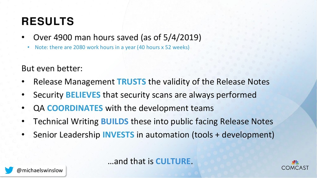 RESULTS • Over 4900 man hours saved (as of 5/4/...