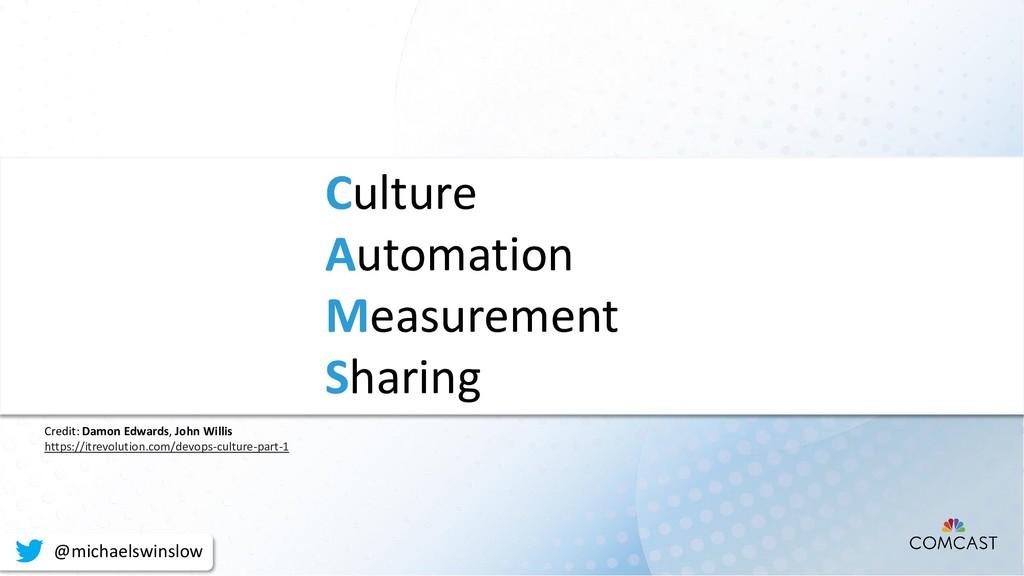 Culture Automation Measurement Sharing C A M S ...